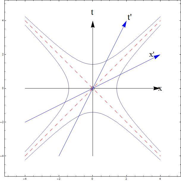theory of relativity explained pdf